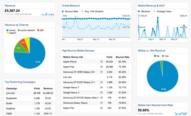 mobile_commerce_dashboard-blog-full