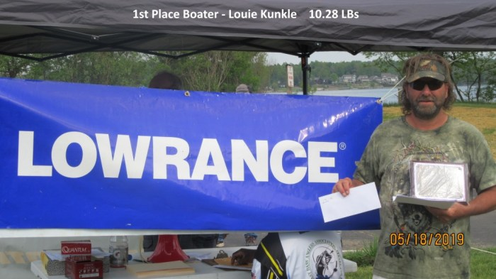 1st Place Boater -  Louie Kunkle   10.28 LBs