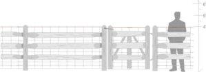 Split Rail Fence (3 Rail, Wire)