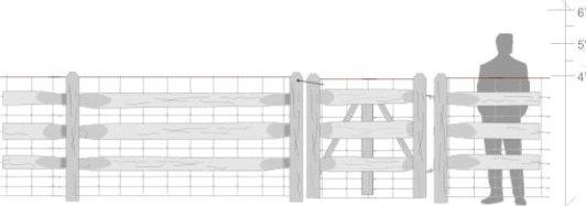 3 Hole Split Rail with Wire