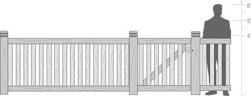 Custon Picket Fence