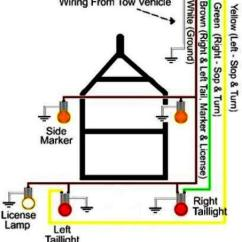 Wiring Diagram For 4 Way Flat Trailer Connector Low Voltage Diagrams Running Lights But No Brake Or Turn Signals | Ohio Game Fishing - Your ...