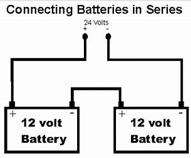 Wiring Diagram Together With Two 12 Volt Batteries To 24