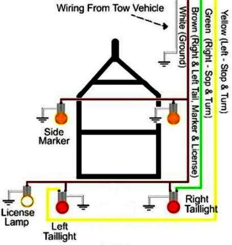 Wiring Diagram For A 4 Prong Trailer Plug On Wiring Images Free