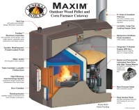 Maxim (Wood Pellet & Corn Furnace)