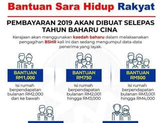 Tarikh Pembayaran Bantuan Sara Hidup BSH 2019.