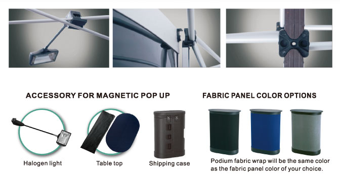 Fabric Magnetic displays
