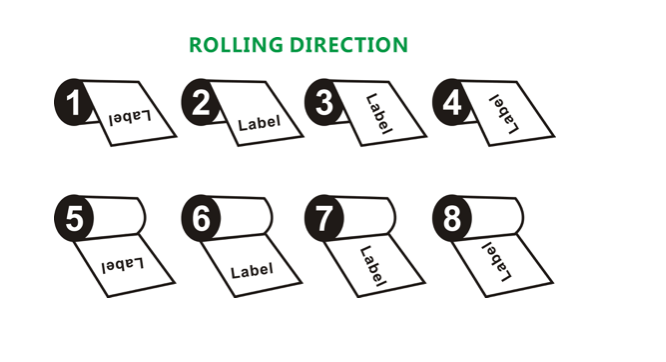 Stickers and Label Directions