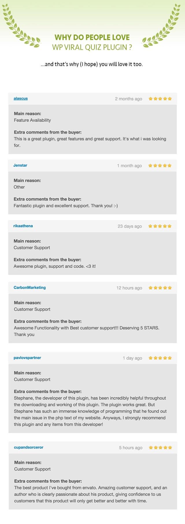 WP Viral Quiz Reviews