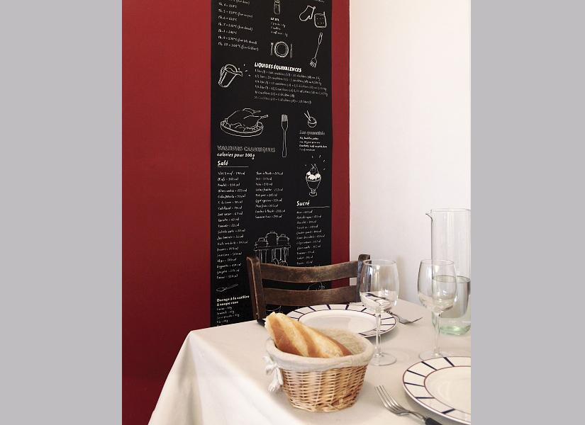Cuisine Actuelle Magazine