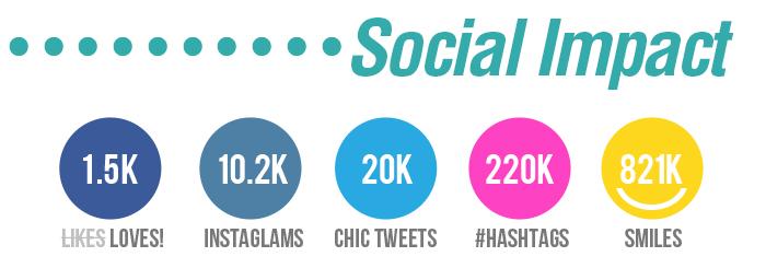 social-impact-3