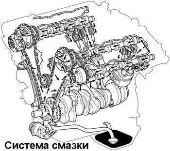Масло моторное для Lexus IS250, 2008 г., (двигатель 4GR