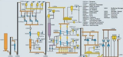 oil refining process diagram 2006 toyota tundra radio wiring press expeller manufacturers | a blog about equipment, cooking oil, seed and ...
