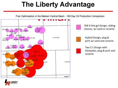 Source: Liberty Resources