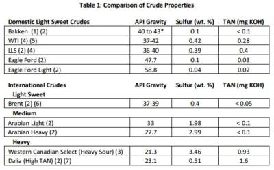 Pages from 08062014 Bakken Crude Poses Lower Risk than other Flammable Liquids-2