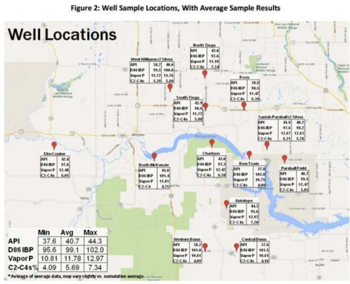 Pages from 08062014 Bakken Crude Poses Lower Risk than other Flammable Liquids