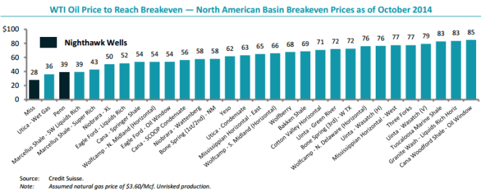Source: HAWK Presentation at The Oil & Gas Conference 20