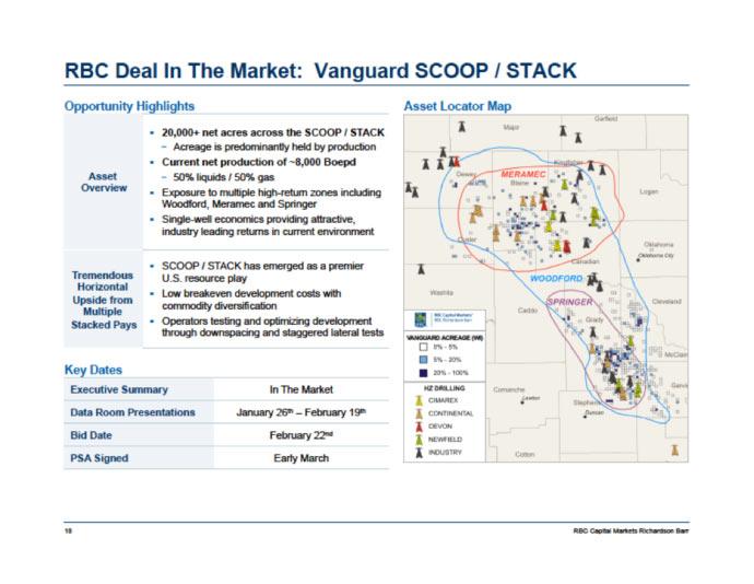 rbc-deal-market-vanguard