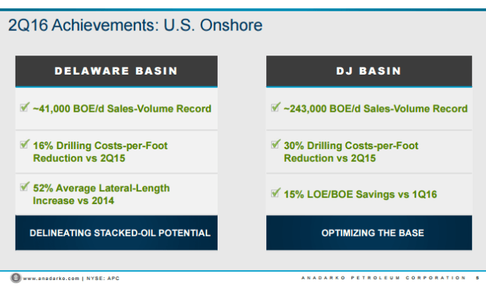 Anadarko plans for the Delaware and the DJ