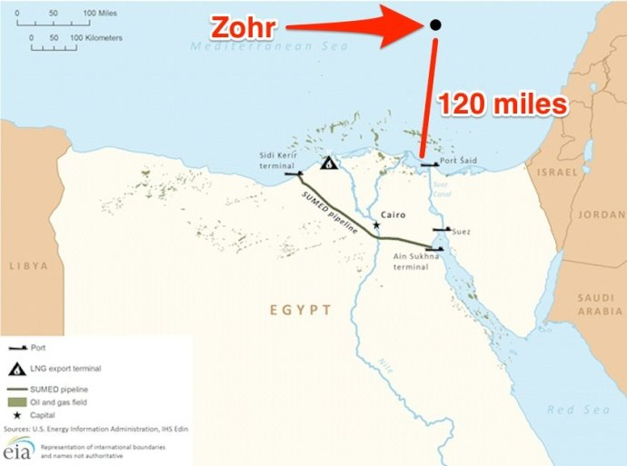 Zohr Gas Field Ramps Up - Oil & Gas 360