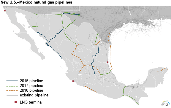 US Natural Gas Pipeline Capacity To Mexico Expected To Nearly - Map of gas pipelines in the us