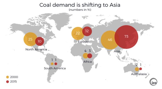 coal-demand-iea