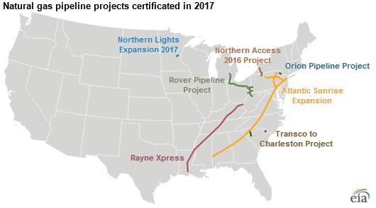 $16.7 Billion in Pipeline Projects Awaiting FERC Approval