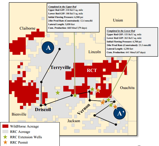 Wildhorse Resource Development: Potential in Eagle Ford, Step-Outs in N. Louisiana