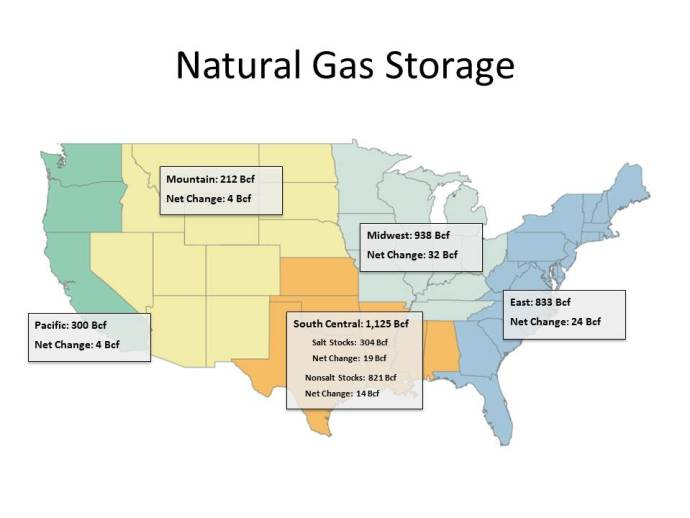 Weekly Gas Storage: Approaching 2016 Levels