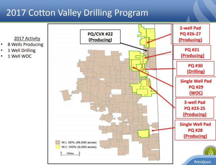 Cotton Valley Drilling Program
