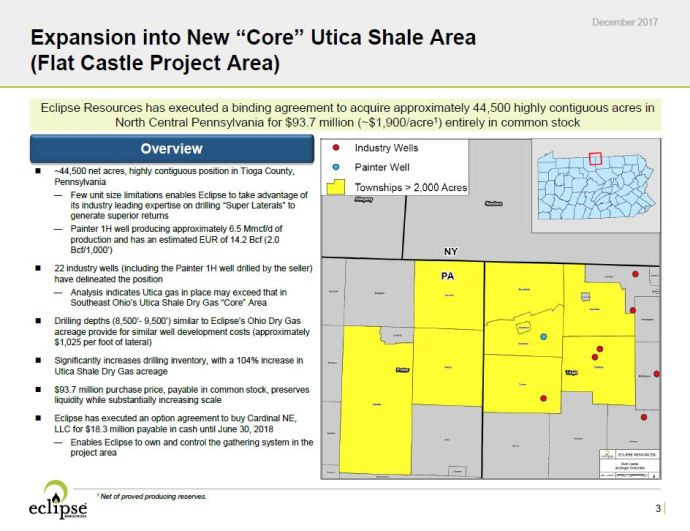 Eclipse Resources Acquires 44,500 Net Acres in the Utica