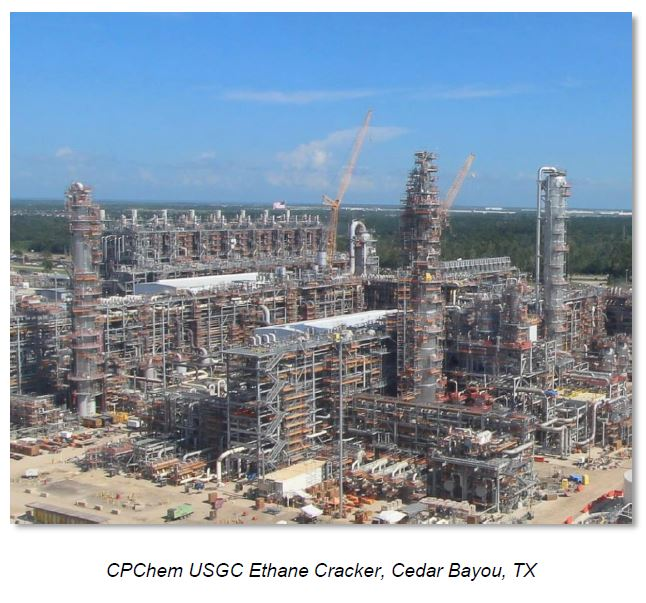 Oil & Gas 360 - Natural Gas Giant Haynesville Shale - Petrochemical plant growth Gulf Coast