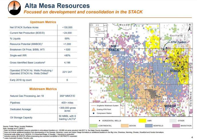 EnerCom Dallas 2018 Presenter: Alta Mesa Resources, Inc.