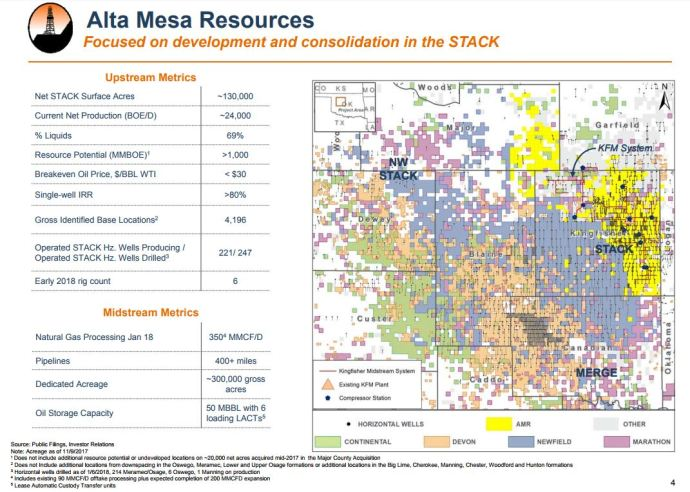 EnerCom Dallas 2018 Presenter: Alta Mesa Resources, Inc.