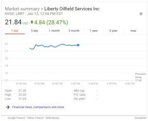Liberty Oilfield Services Begins Trading on NYSE