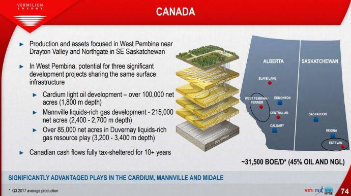 Vermilion Energy Acquires $90.8 Million in SE Saskatchewan and SW Manitoba
