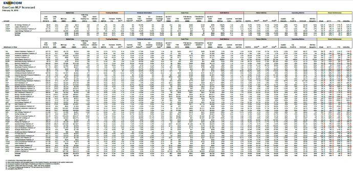 EnerCom's MLP Scorecard – February 19 2018