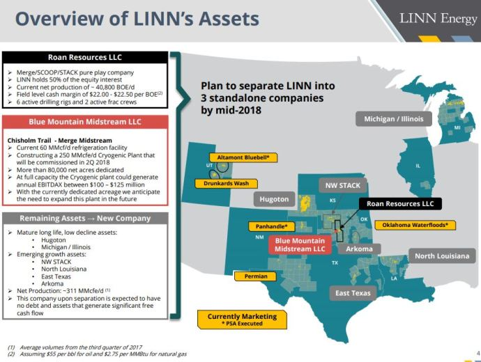 LINN Energy Sells 28,000 Acres of Conventional West Texas for $119.5 Million