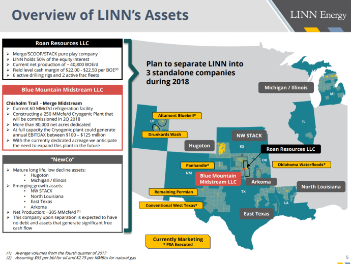 LINN Energy Debt Free, Outlines Plan to Split into Three Companies