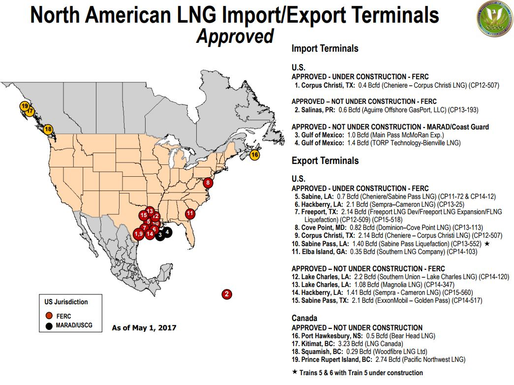 LNG and Steel: Tariffs Could Lower Competitiveness of U S  NatGas