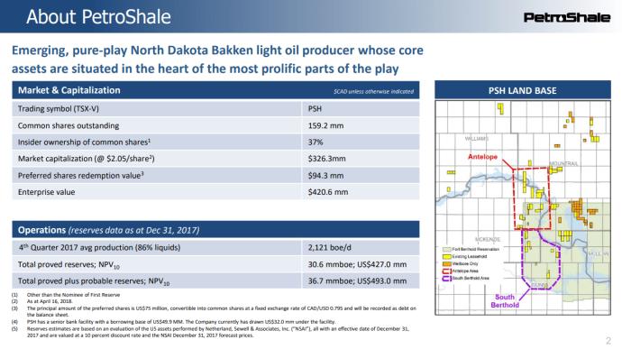 PetroShale Doubles Production in the Bakken/Three Forks