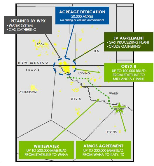 How WPX has Avoided the Takeaway Problem in the Permian Basin: An Oil & Gas 360® Exclusive