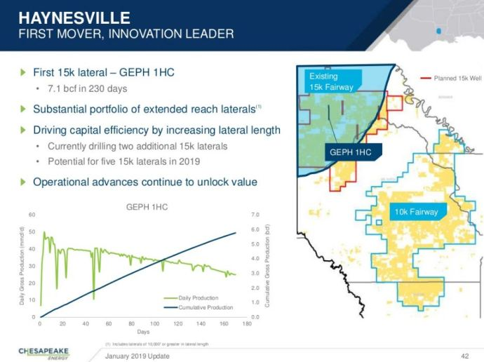 Gas Giant: the Stars Align for the Haynesville Shale - Chesapeake - Oil & Gas 360