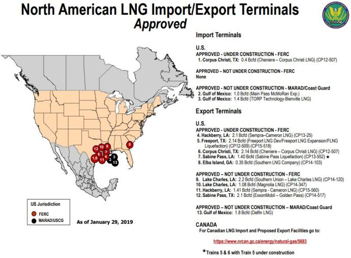 Sempra Energy Takes the LNG Bull by the Horns - Oil & Gas 360 Ferc LNG map