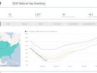 Weekly Gas Storage: Slow Spring Draw