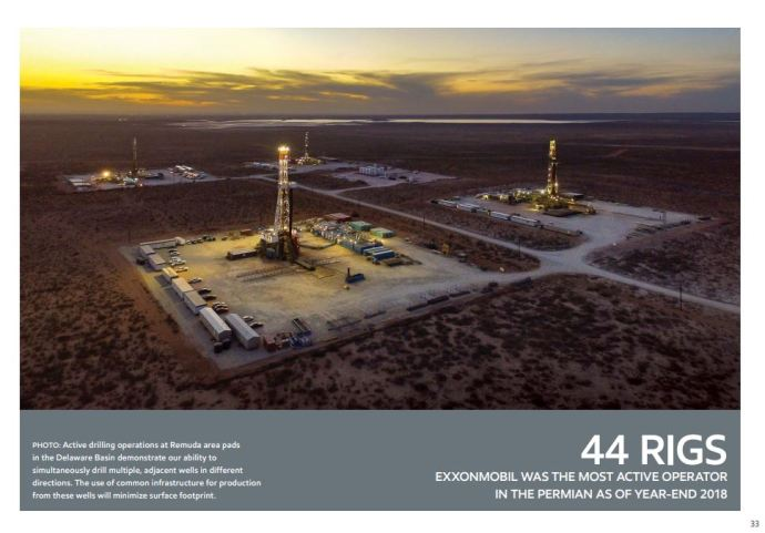 Factory style development in the Permian Basin - Exxon - Oil & Gas 360 Speical Report - Evolution of Oil and Gas funding