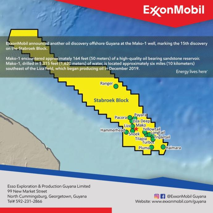 Bankers 'bombard' Guyana with financing plans as oil boom begins: finance minister-oil and gas 360