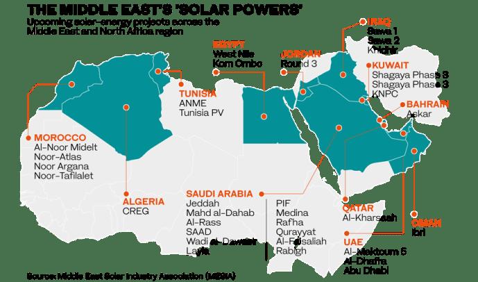 Saudi Arabia joins club of Middle East's 'green energy' leaders -oilandgas360