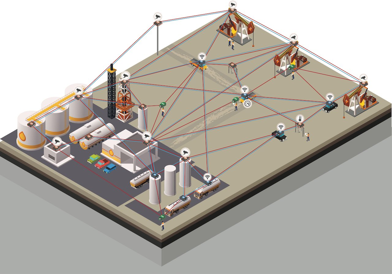 hight resolution of the oilfield of the future will include a mobile wireless network