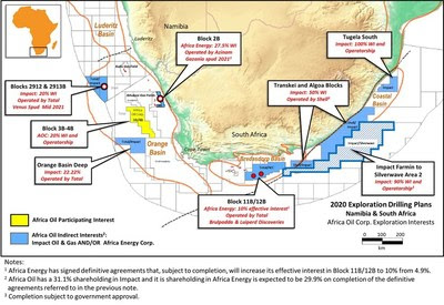 SOUTH AFRICA: Crown Energy Retains Block 2B After Madagscar, Iraq Assets Sale
